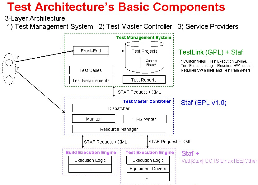 File:MainComponents.jpg